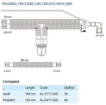 proximal-pressure-line-circuits-with-limb-500×500